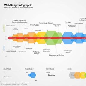 2-web-design