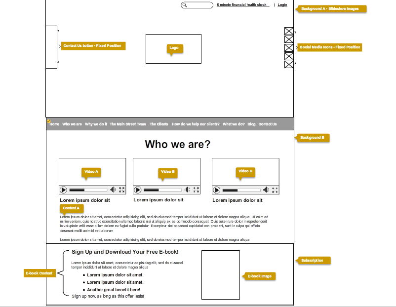 Sample wireframe by systEmise