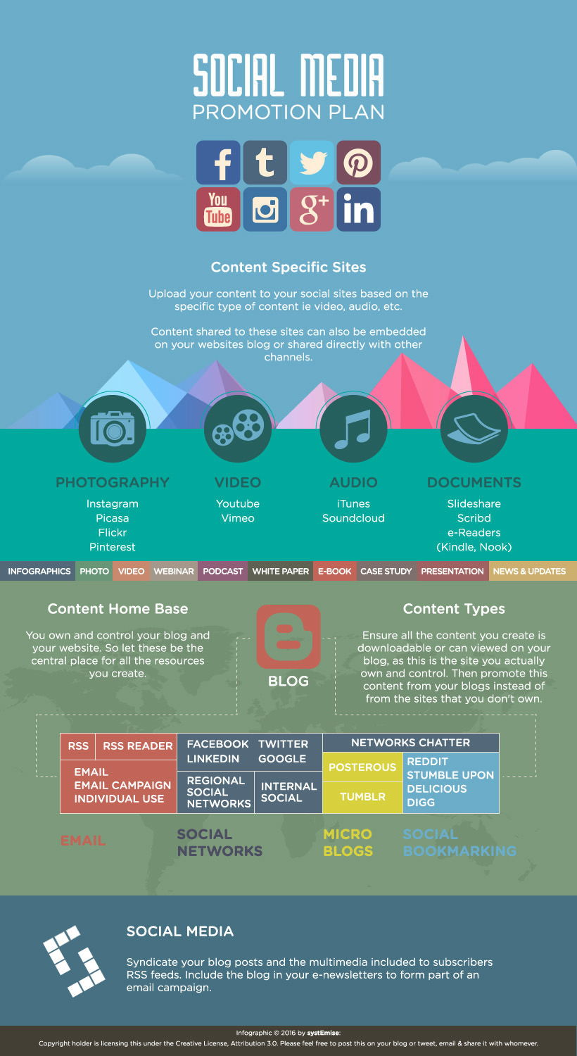 systEmise-social-media-infographics-01