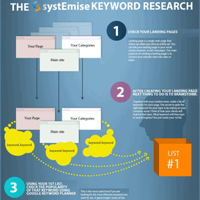 1-keyword-research