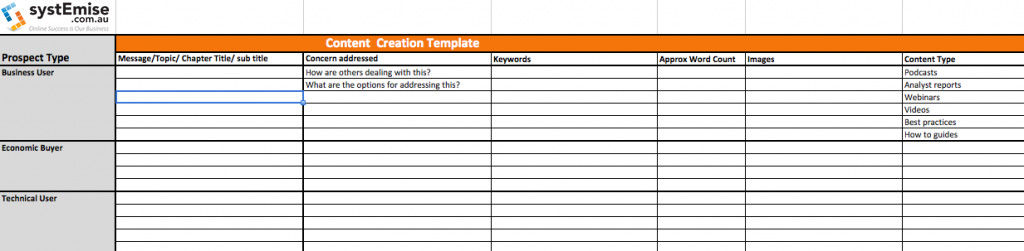systemise Content Creation Template